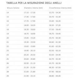 Anello in Argento 925°°° con lo Shemà in Traforato